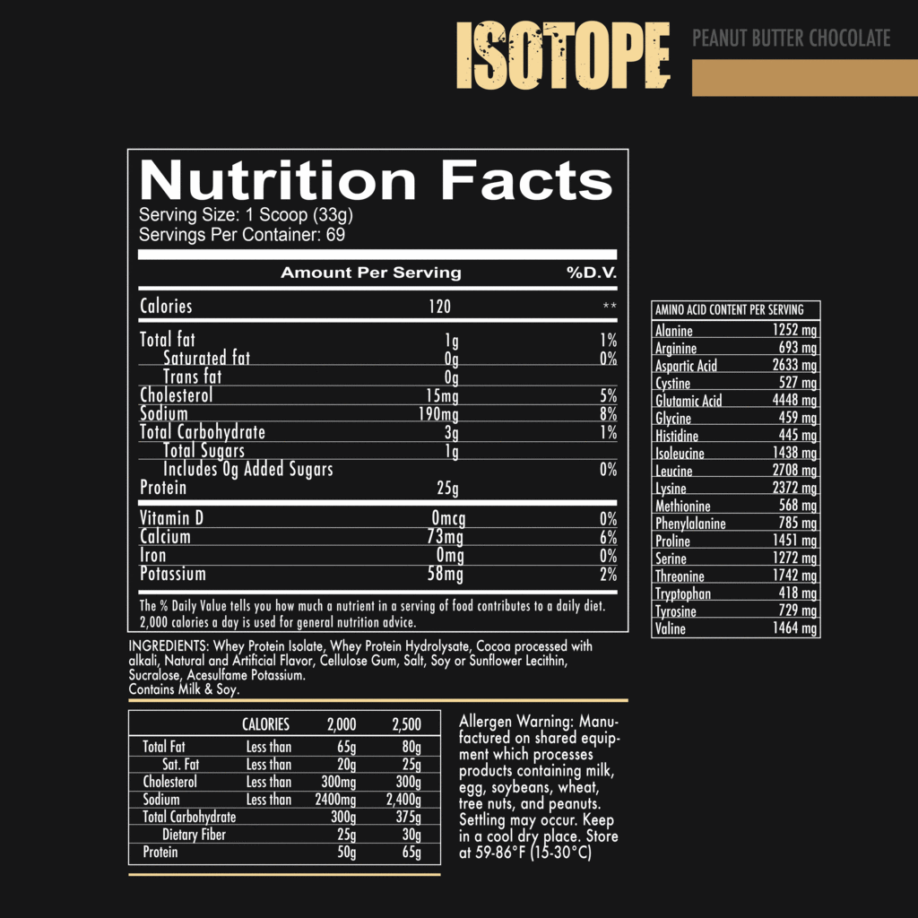 Redcon1-Isotope-nutrition-facts-gymstore-12