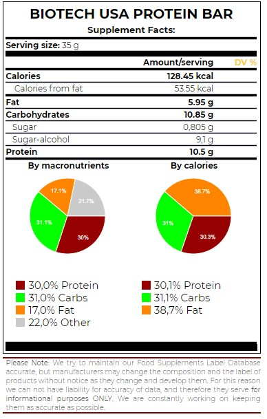 Biotech-Protein-Bar-35g-gymstore-nutrition-fact