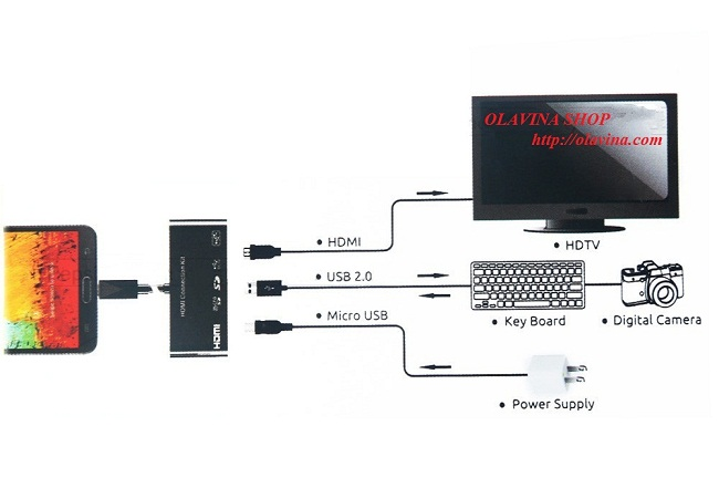 Micro USB OTG MHL 5 in 1