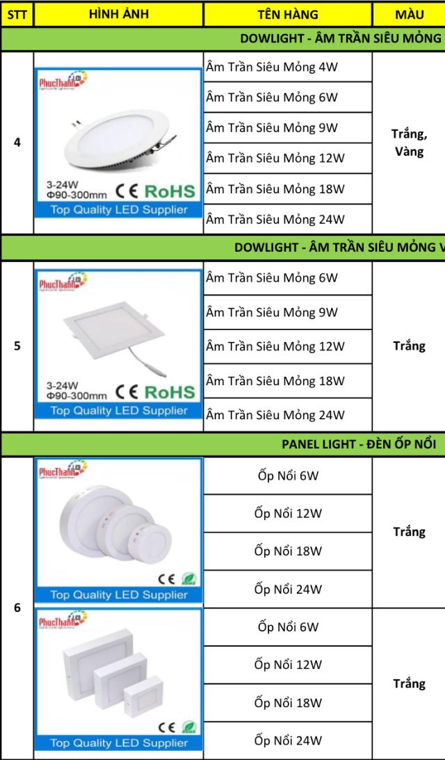 Đèn led chiếu sáng giá rẻ