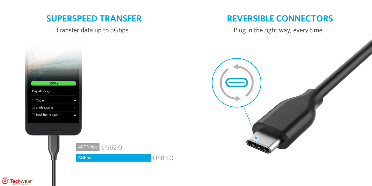 Cáp Anker PowerLine 0.9m USB-C ra USB 3.0