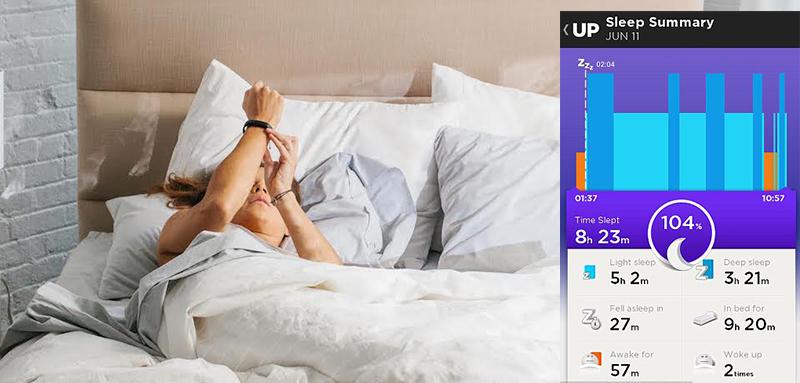 smartwatch theo dõi giấc ngủ như thế nào ?