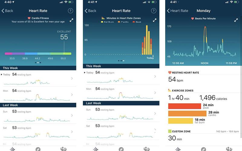 Tính năng theo dõi nhịp tim của Fitbit Charge 4