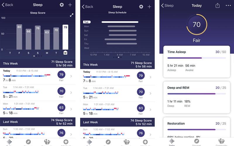 Tính năng theo dõi giấc ngủ của Fitbit Charge 4