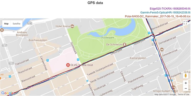 So sánh bản đồ trên Đồng hồ Polar M430