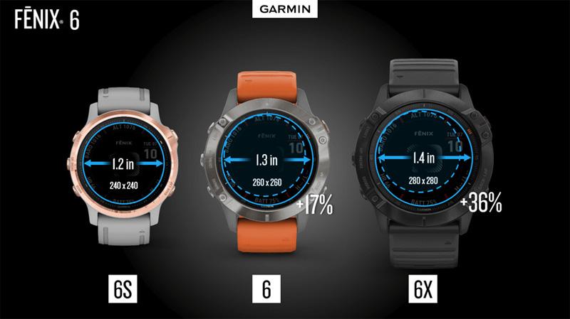 Kích thước các dòng đồng hồ Garmin Fenix 6