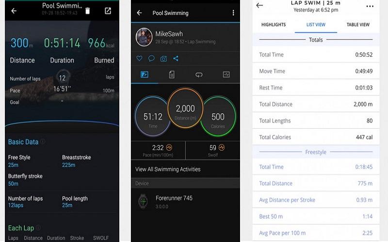 Thông số bơi lội củaTicWatch Pro 3 (trái), Garmin Forerunner 745 (giữa) và Form Swim Google