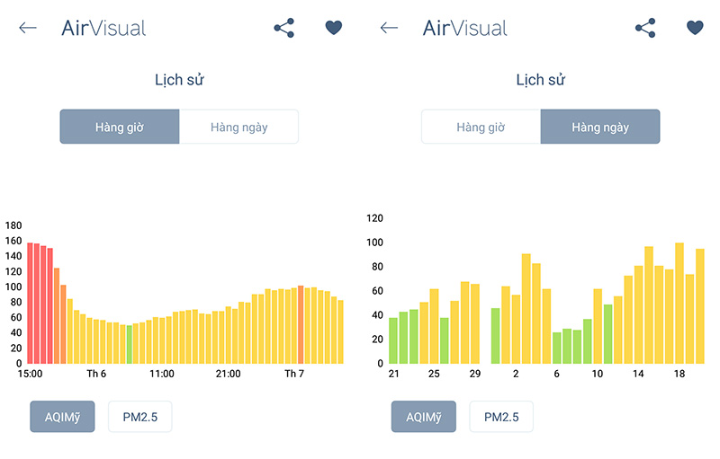 Ứng dụng Airvisual