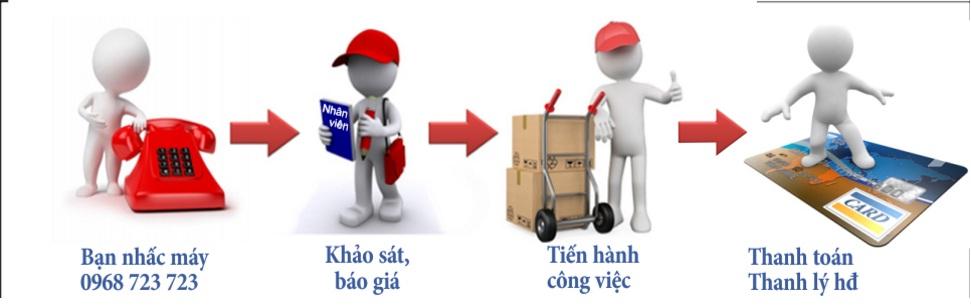 Quy trình chuyển nhà trọn gói
