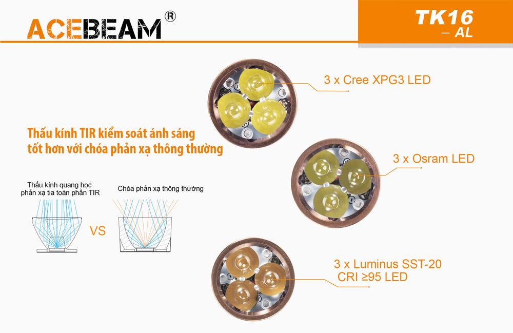 acebeam-tk16-al-02.jpg?v=1560441118933