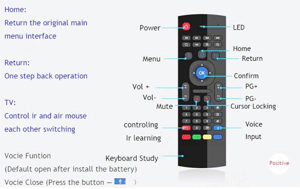 Dưới 3 triệu nên mua Android Tv Box nào tốt nhất dùng ổn định nhất?