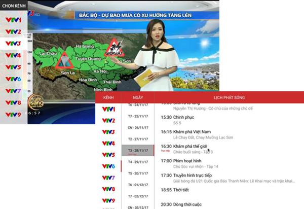 Danh sách kênh truyền hình HD xem được trên TV Box VTVGo