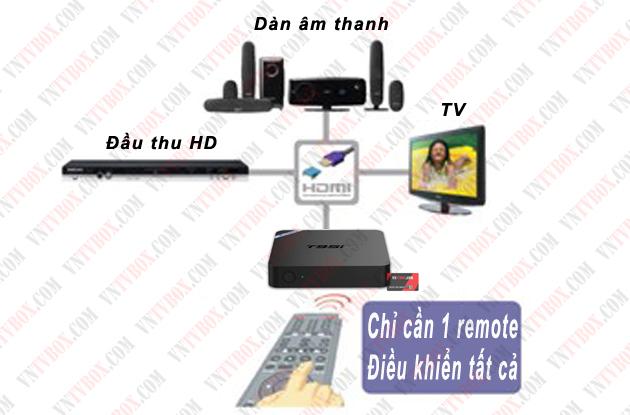 Tìm hiểu HDMI CEC là gì và cách dùng remote TV điều khiển Android Box