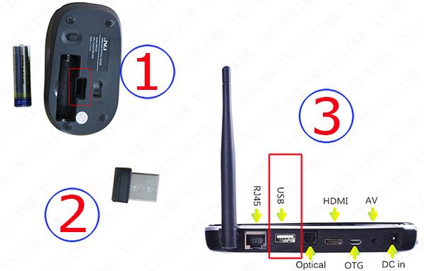 Hướng dẫn sử dụng chuột không dây cho Android TV Box từ A đến Z