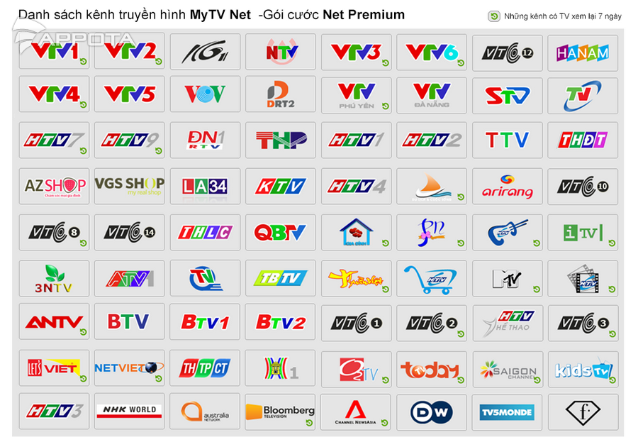 mytvnet cho android tv box