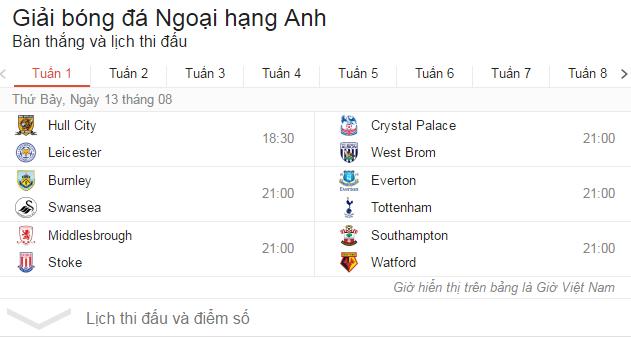 Xem bóng đá bản quyền ngoại hạng Anh tốt nhấttrên Android TV Box