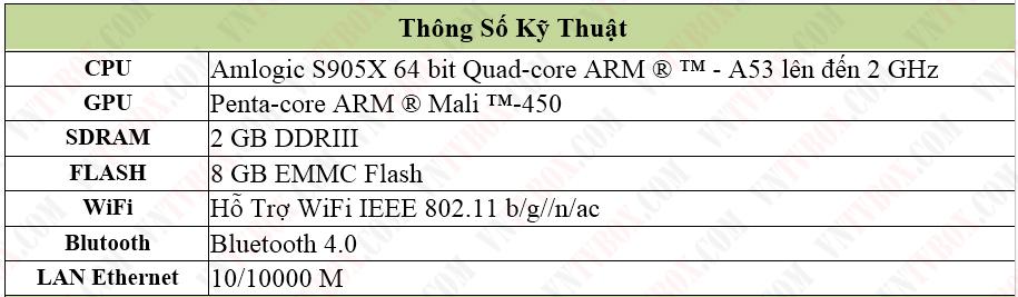 Mecool BM8dùng chip Amlogic S905X ông hoàng của phân khúc giá rẻ
