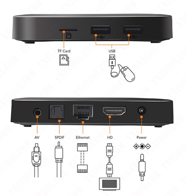 Tông hợp các Android Tv Box có cổng kết nối AV cho tivi CRT đời cũ