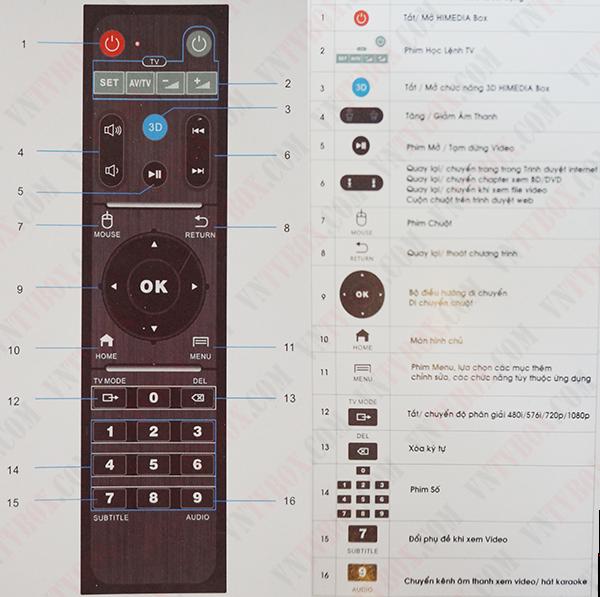 So sánh đầu HD Android box tốt nhất: Egreat A10 và Himedia Q10 Pro