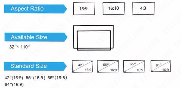 Khung màn hình cảm ứng cho TV 40 inch hỗ trợ chạm đa điểm