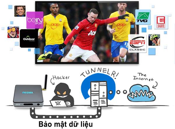 VPN là gì? Tác dụng của nó là gì? Có nên sử dụng trên android tv box?