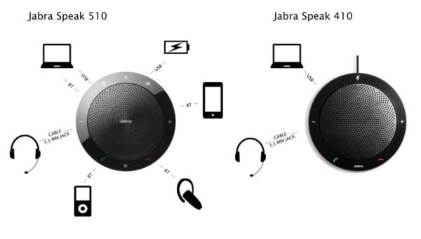 Micro họp trực tuyến không dây JABRA SPEAK 510 (kèm loa)