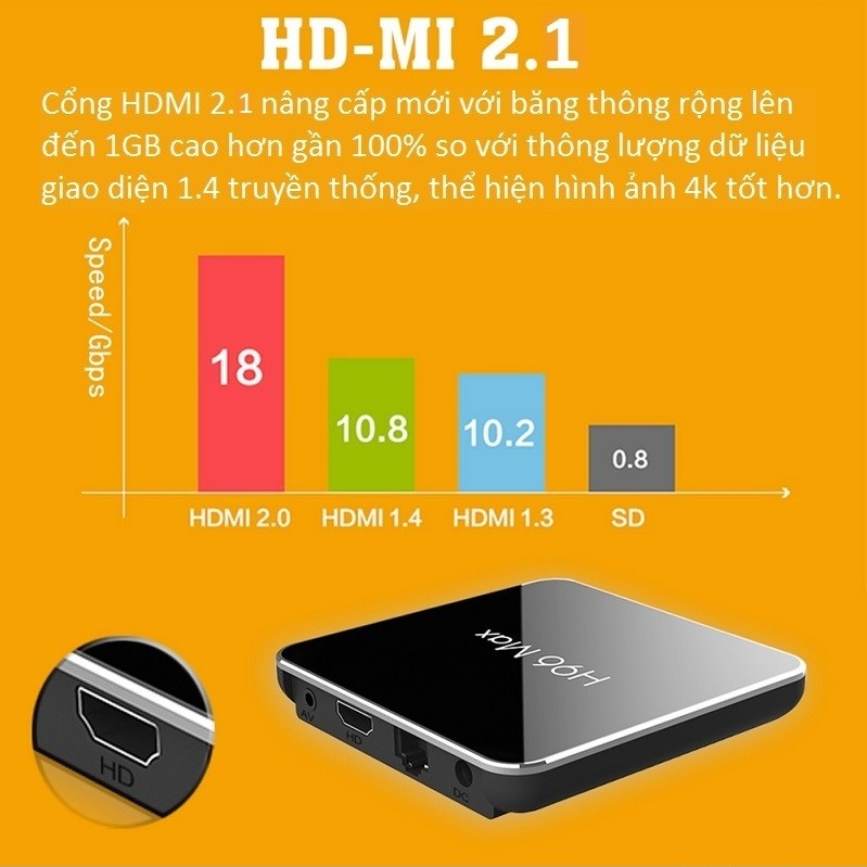 Enybox H96 X2 Amlogic S905X2 RAM 4GB/32GB Android 8.1 TV Box