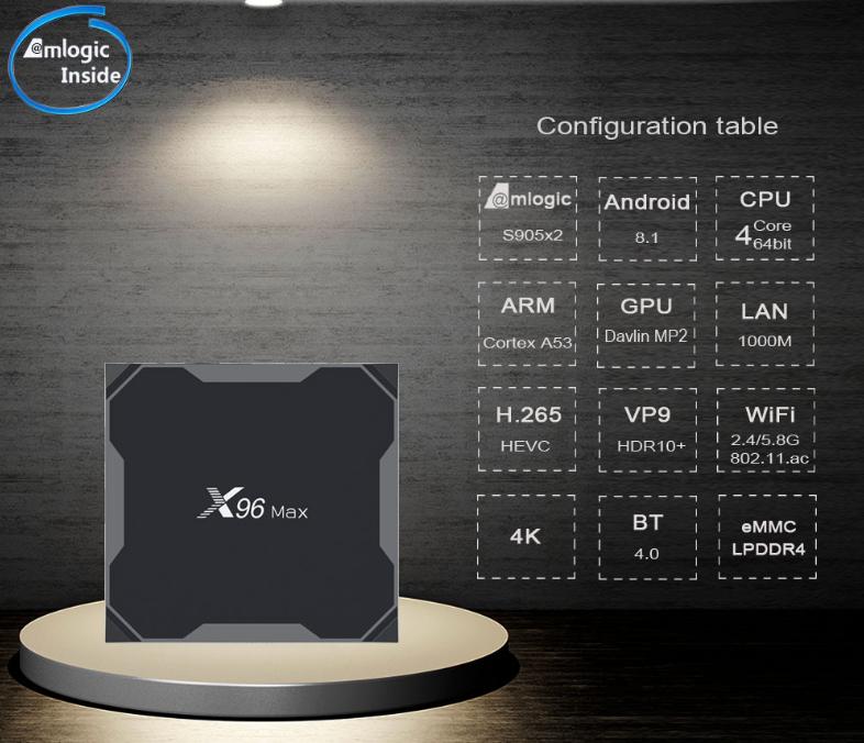 Enybox X96 MAX Amlogic S905x2 RAM 2GB/16GB Android 8.1 TV Box