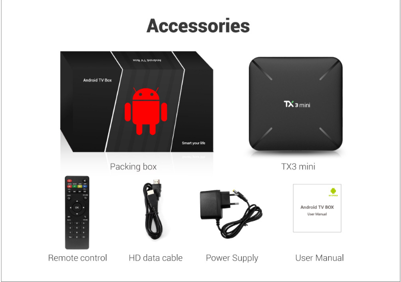 Tanix TX3 mini-H RAM 2G/ 16G Android 7.1 Tivi Box