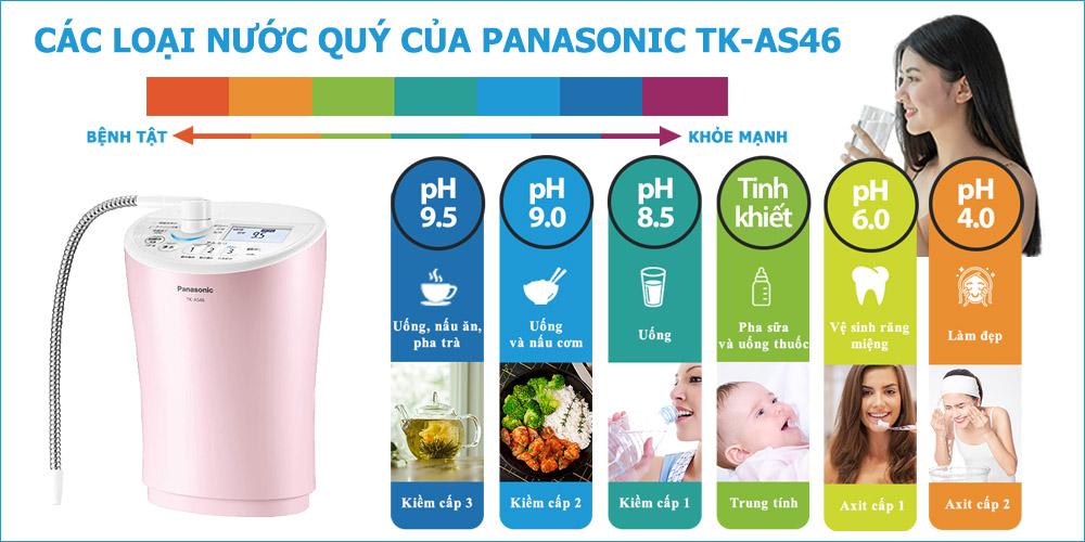 Panasonic TK-AS46 tạo ra 6 loại nước Điện Máy Kim Long Phát
