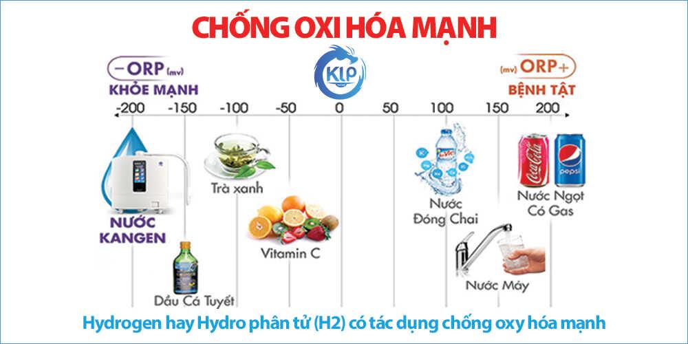 Nước ion kiềm giúp chống oxi hóa mạnh - Điện máy Kim Long Phát