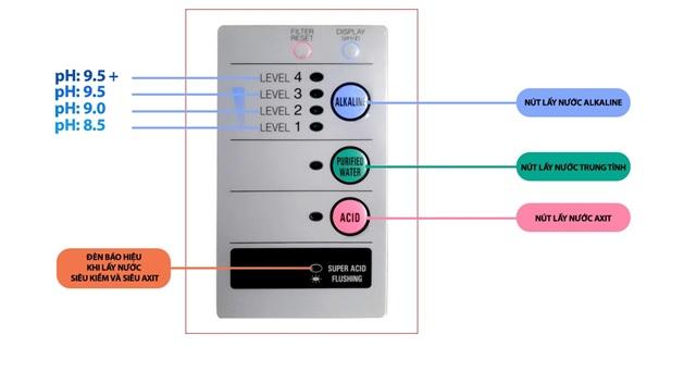 hướng dẫn sử dụng máy ion kiềm impart mx 99 điện máy kim long phát