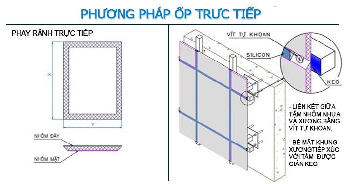 phuong-phap-thi-cong-mat-dung-op-alu