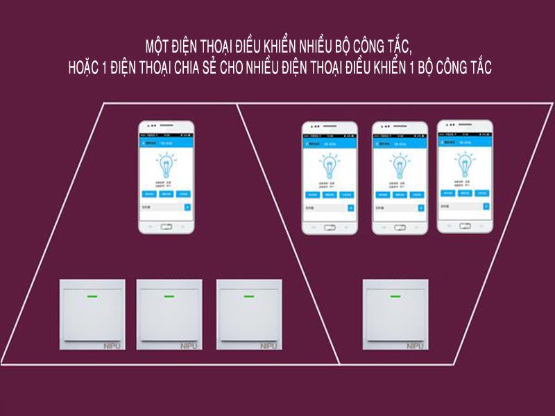 Công tắc khiển qua Wifi-Loại 1 công tắc