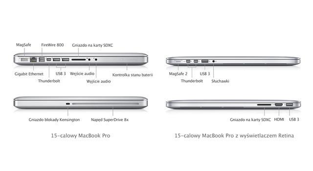 MacBook Pro MD103 Mid-2012 Core I7-3615QM  2.3 GHz / RAM 8GB / HDD 500GB