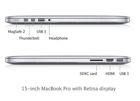MACBOOK RETINA 15.4INCH