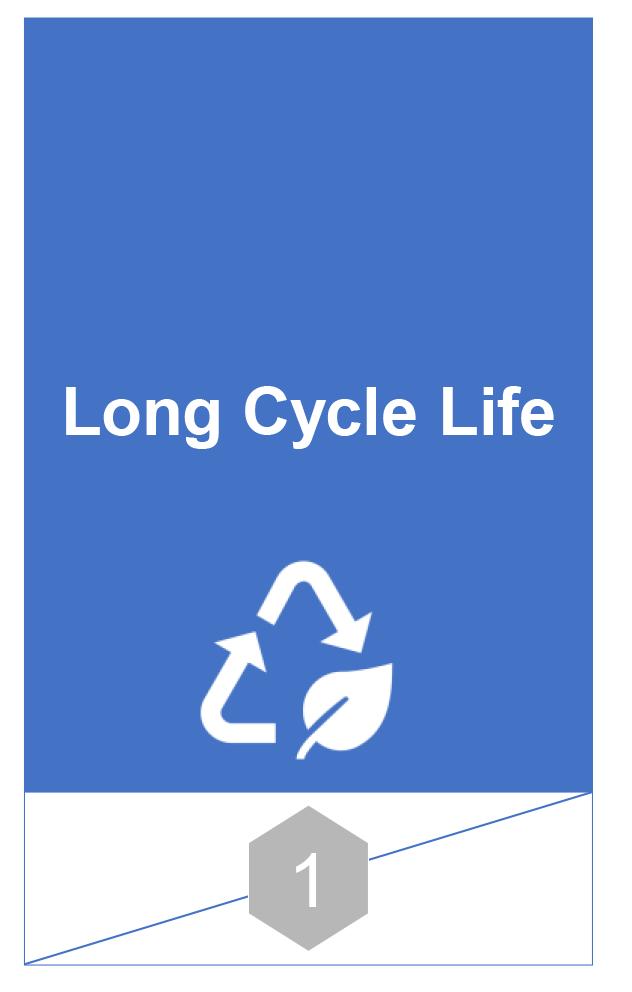 Tuổi tho ắc quy khô Li-ion dài hơn ắc quy axit chì