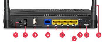 Router DrayTek Vigor2915- Hàng chính hãng