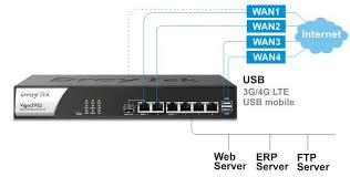 Thiết bị mạng Router Draytek Vigor 2952- Hàng chính hãng