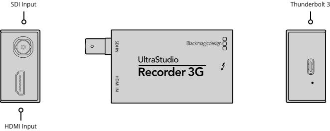 UltraStudio Recorder 3G