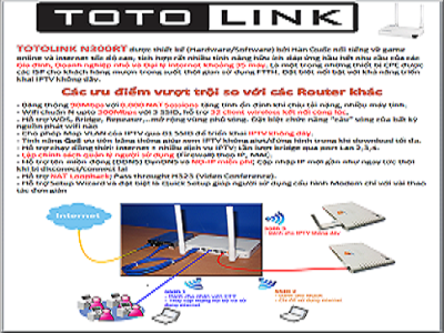 Router Wireless Cáp quang/FTTH đa năng TOTOLINK N300RT