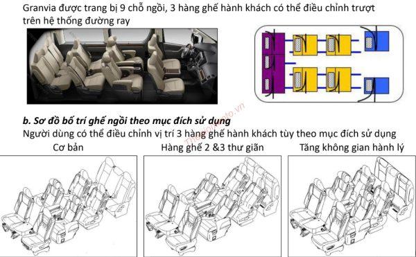Cách bố trí các hàng ghế Toyota Granvia 2020