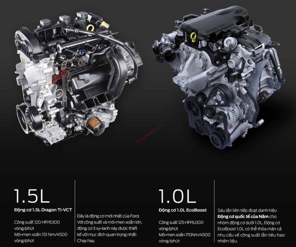 Động cơ xe Ford Ecosport