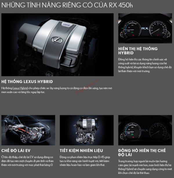 Động cơ và vận hành Lexus RX 450H 2020