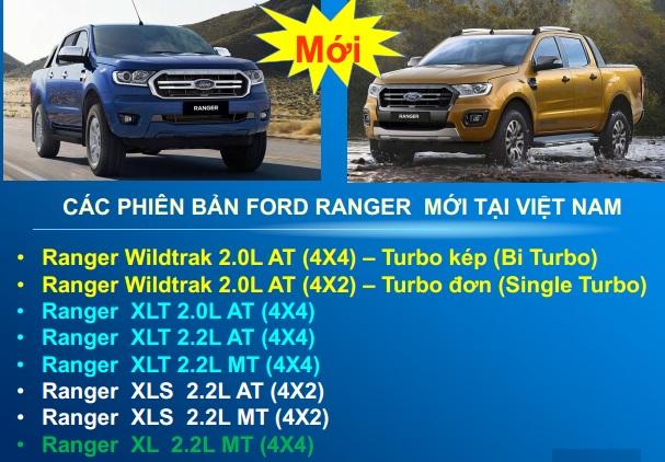 đánh giá xe ford ranger 2019