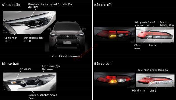 hệ thống chiếu sáng Corolla Cross 2021