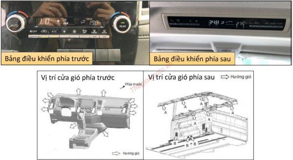 Hệ thống điều hòa tự động trên Granvia 2020