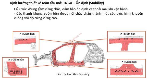 Hệ thống khung gầm TNGA trên Corolla Cross 2021