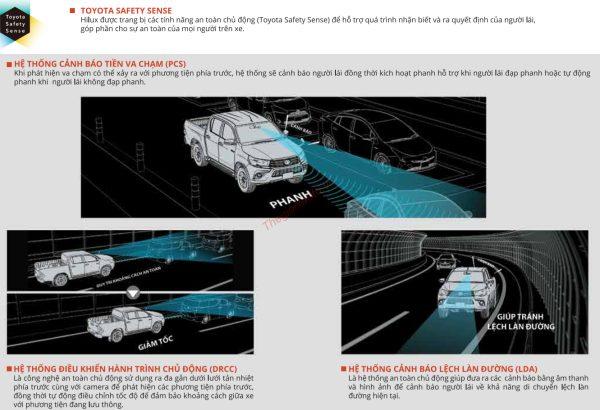 Tính năng Toyota Safety Sense trên bán tải Toyota Hilux 2021