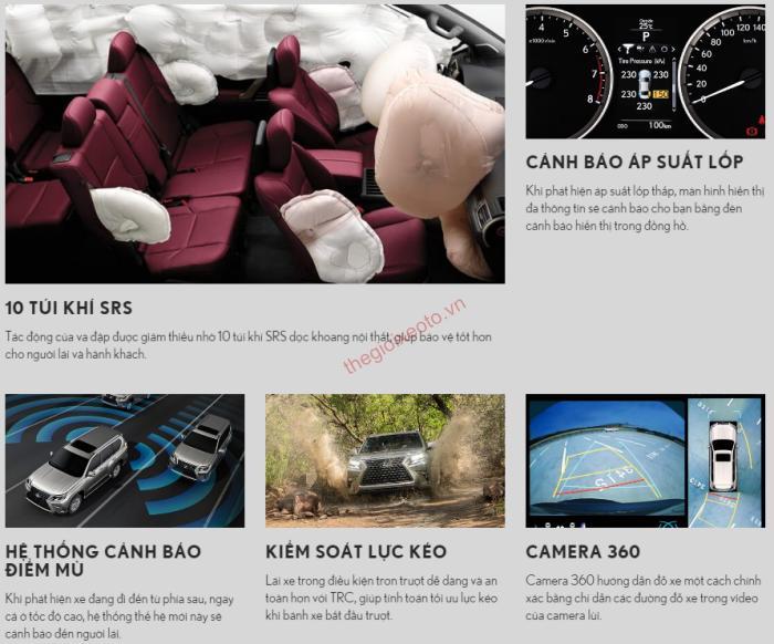 Các tính năng an toàn trên xe Lexus GX 460 2021